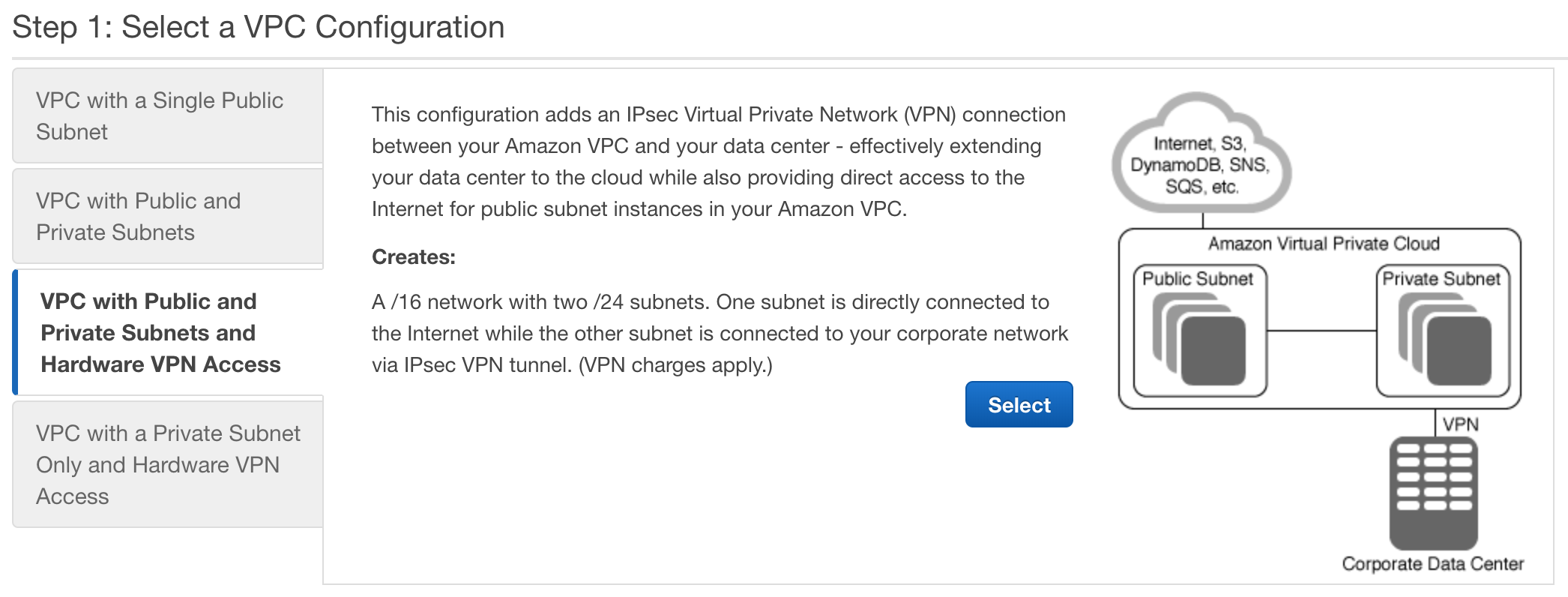 AWS VPC Creation Step By Step - Tutorial With Images - AWS Coach